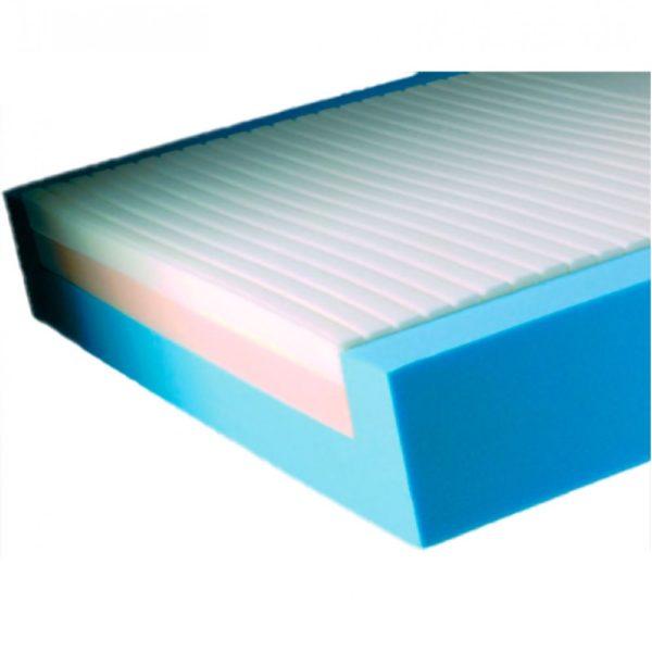 Матрац для функциональных кроватей Invacare Softform Premier Visco